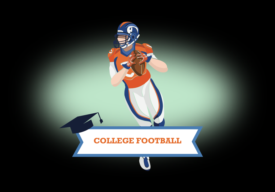 Best college football betting sites best spread betting platform for shares inc